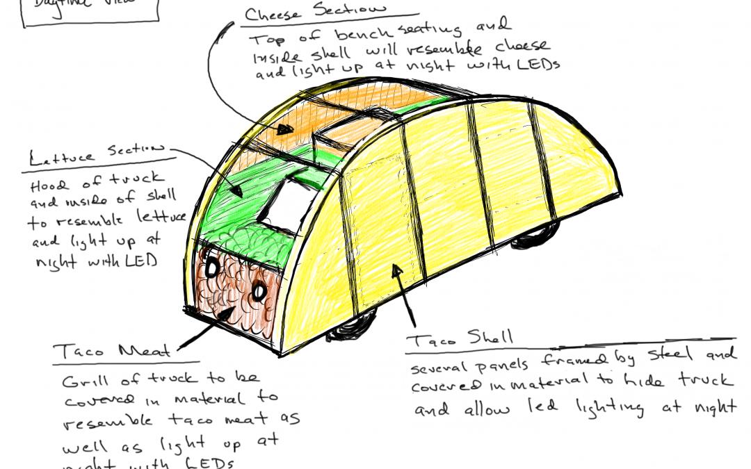 Lotus Ranch Taco Truck Art Car